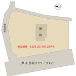 地形図(地図)